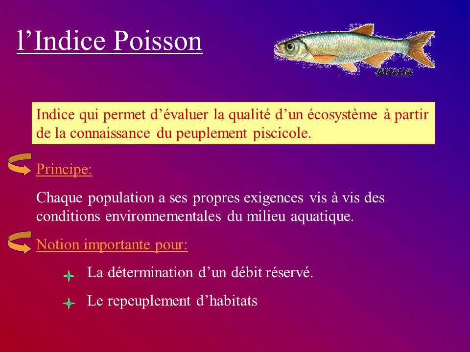 lIndice Poisson Principe: Chaque population a ses propres exigences vis à vis des conditions environnementales du milieu aquatique. Notion importante