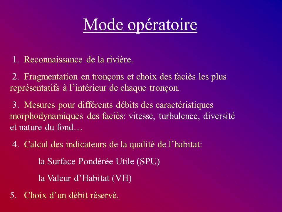 Mode opératoire 1. Reconnaissance de la rivière. 2. Fragmentation en tronçons et choix des faciès les plus représentatifs à lintérieur de chaque tronç