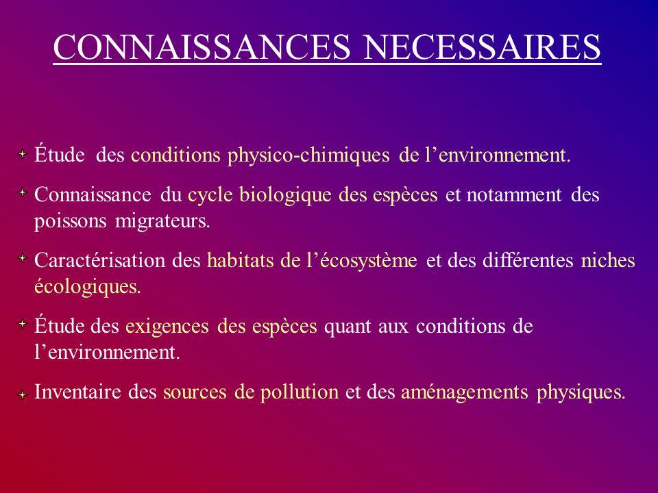 CONNAISSANCES NECESSAIRES Étude des conditions physico-chimiques de lenvironnement. Connaissance du cycle biologique des espèces et notamment des pois