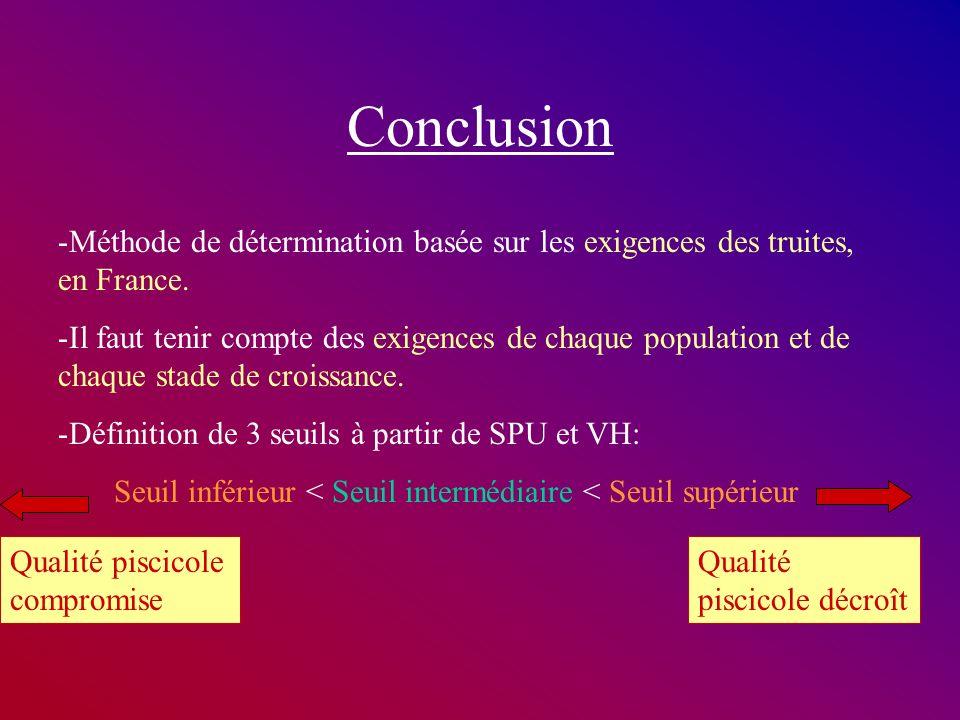 Conclusion -Méthode de détermination basée sur les exigences des truites, en France. -Il faut tenir compte des exigences de chaque population et de ch