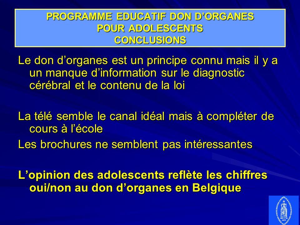 PROGRAMME EDUCATIF DON DORGANES POUR ADOLESCENTS CONCLUSIONS Le don dorganes est un principe connu mais il y a un manque dinformation sur le diagnosti