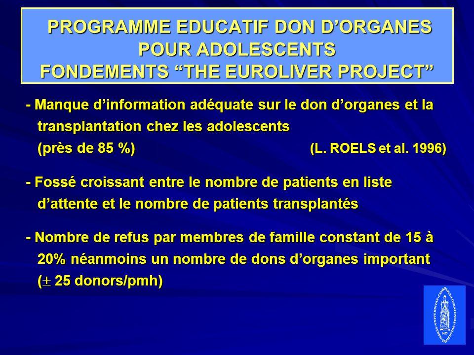 PROGRAMME EDUCATIF DON DORGANES POUR ADOLESCENTS FONDEMENTS THE EUROLIVER PROJECT PROGRAMME EDUCATIF DON DORGANES POUR ADOLESCENTS FONDEMENTS THE EURO