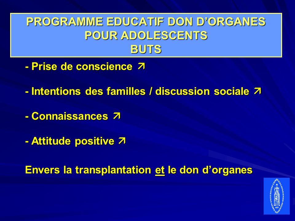 PROGRAMME EDUCATIF DON DORGANES POUR ADOLESCENTS BUTS - Prise de conscience - Prise de conscience - Intentions des familles / discussion sociale - Int