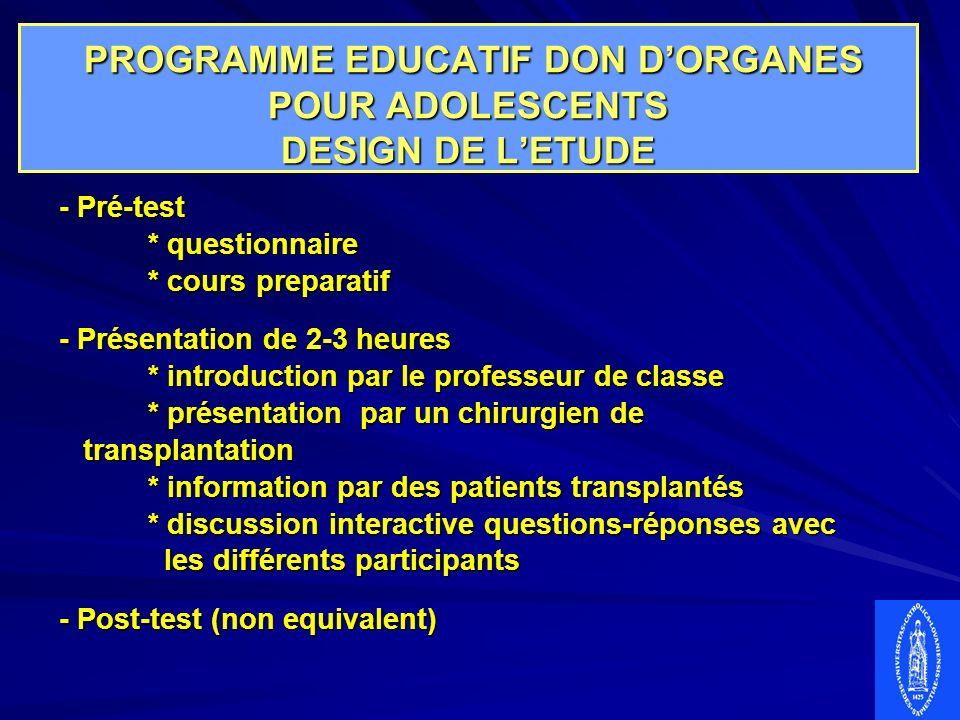 PROGRAMME EDUCATIF DON DORGANES POUR ADOLESCENTS DESIGN DE LETUDE PROGRAMME EDUCATIF DON DORGANES POUR ADOLESCENTS DESIGN DE LETUDE - Pré-test * quest