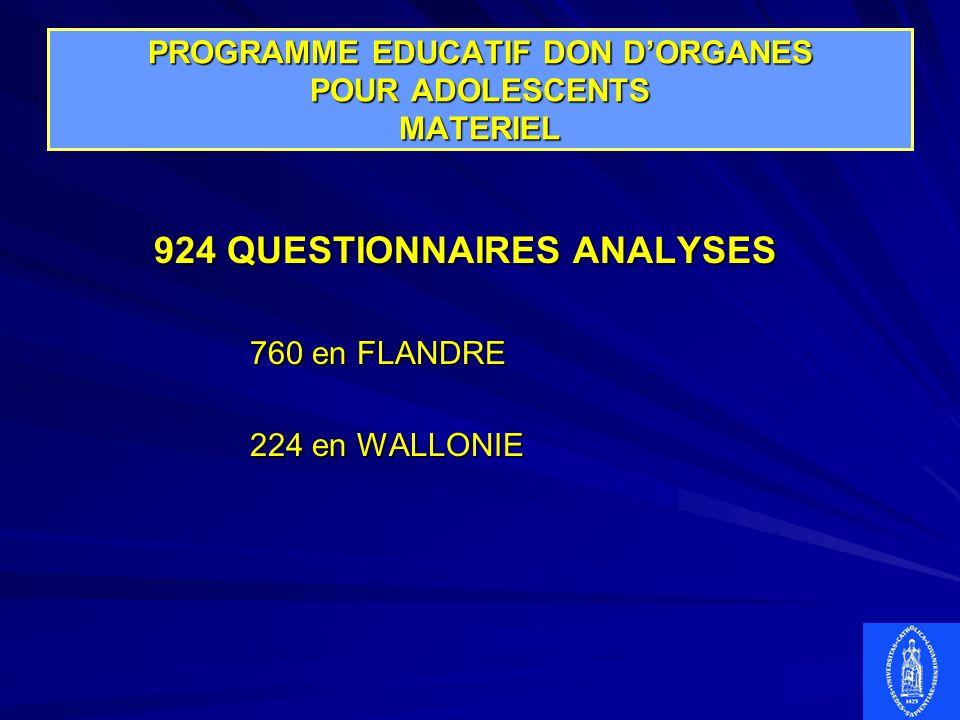PROGRAMME EDUCATIF DON DORGANES POUR ADOLESCENTS MATERIEL 924 QUESTIONNAIRES ANALYSES 760 en FLANDRE 224 en WALLONIE