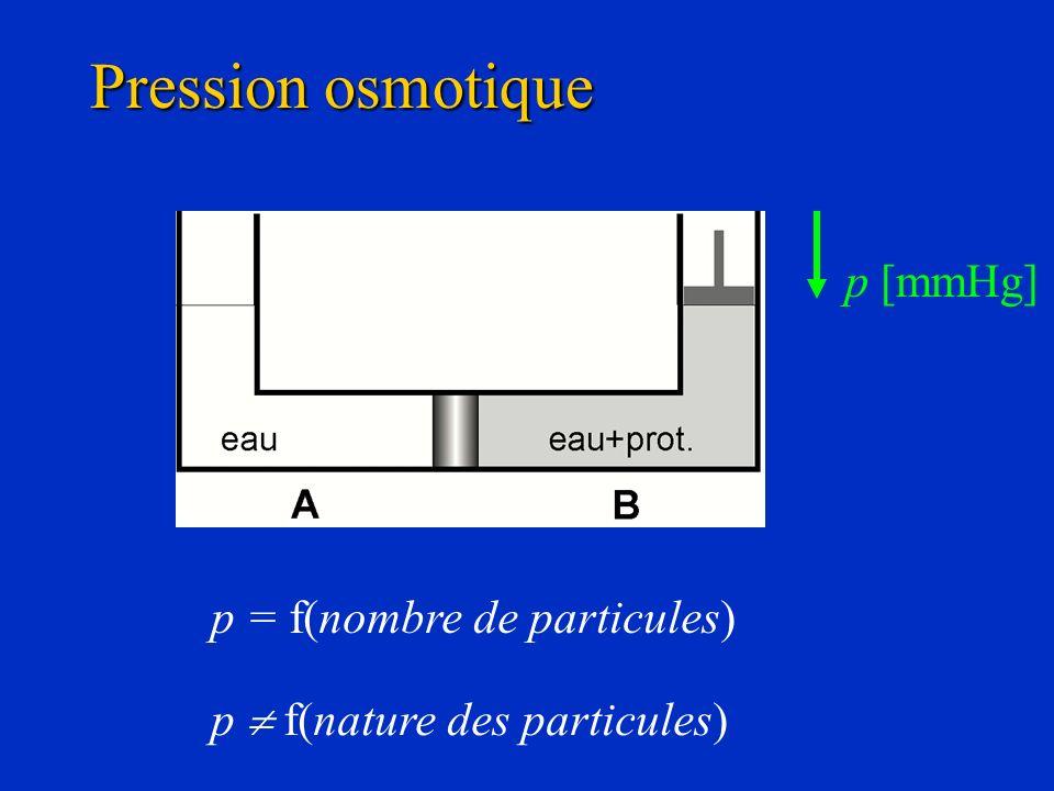 Pression osmotique p [mmHg] p = f(nombre de particules) p f(nature des particules)