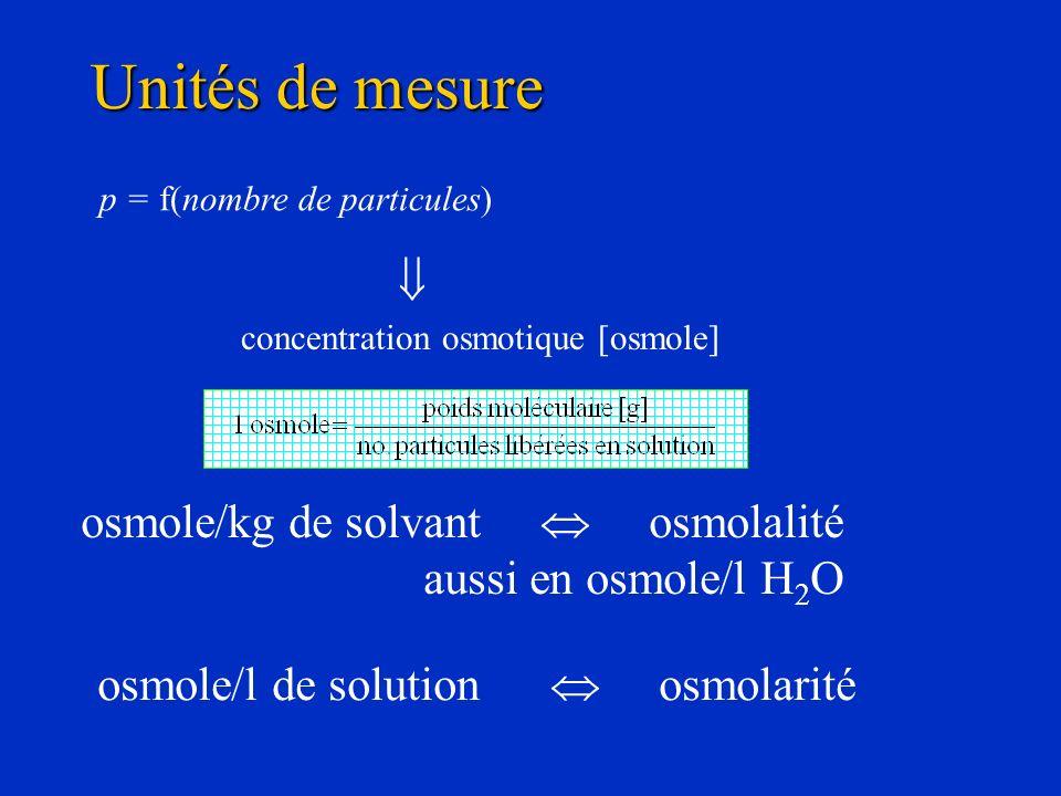 Unités de mesure p = f(nombre de particules) concentration osmotique [osmole] osmole/kg de solvant osmolalité aussi en osmole/l H 2 O osmole/l de solu
