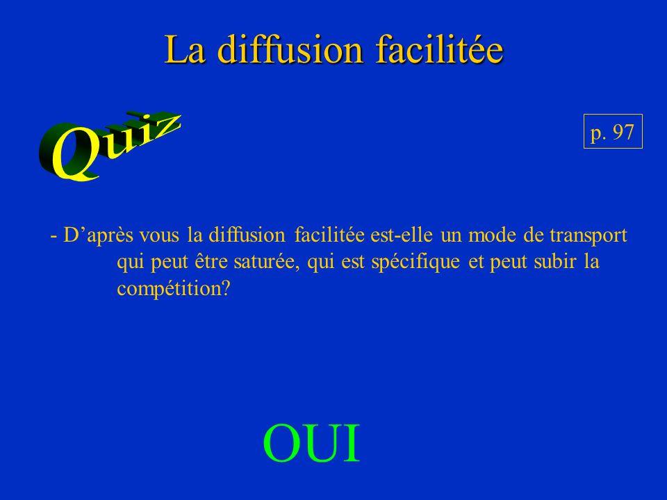 La diffusion facilitée p. 97 - Daprès vous la diffusion facilitée est-elle un mode de transport qui peut être saturée, qui est spécifique et peut subi