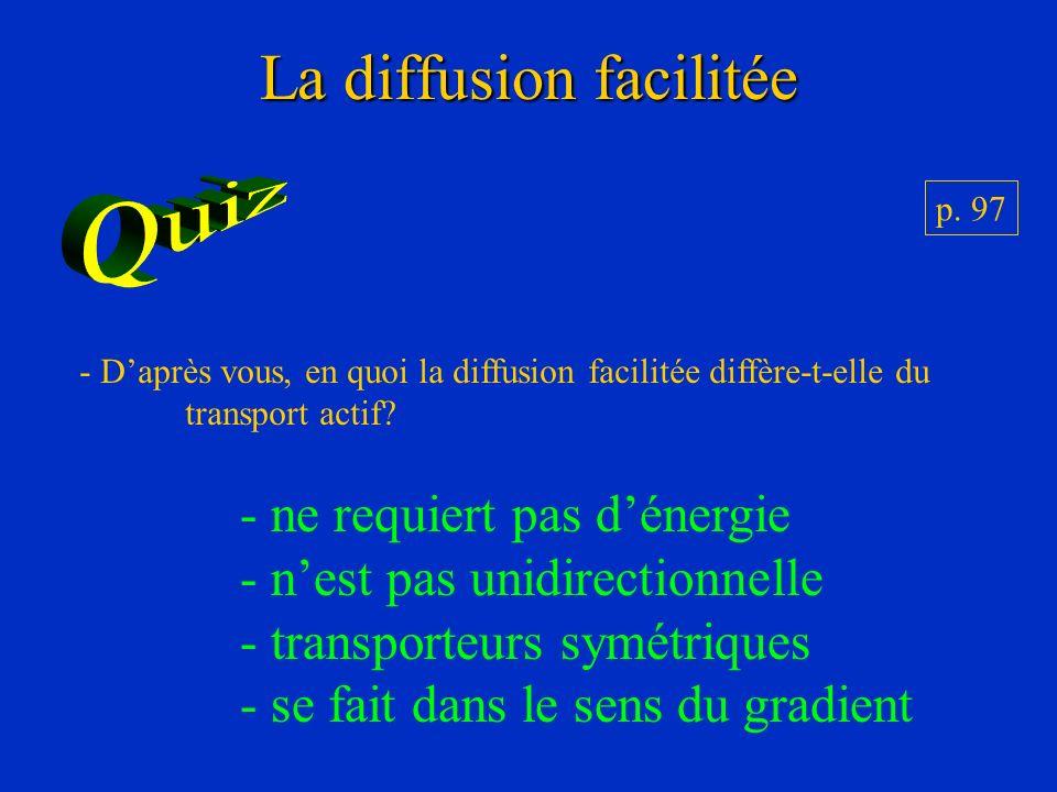 La diffusion facilitée p. 97 - Daprès vous, en quoi la diffusion facilitée diffère-t-elle du transport actif? - ne requiert pas dénergie - nest pas un