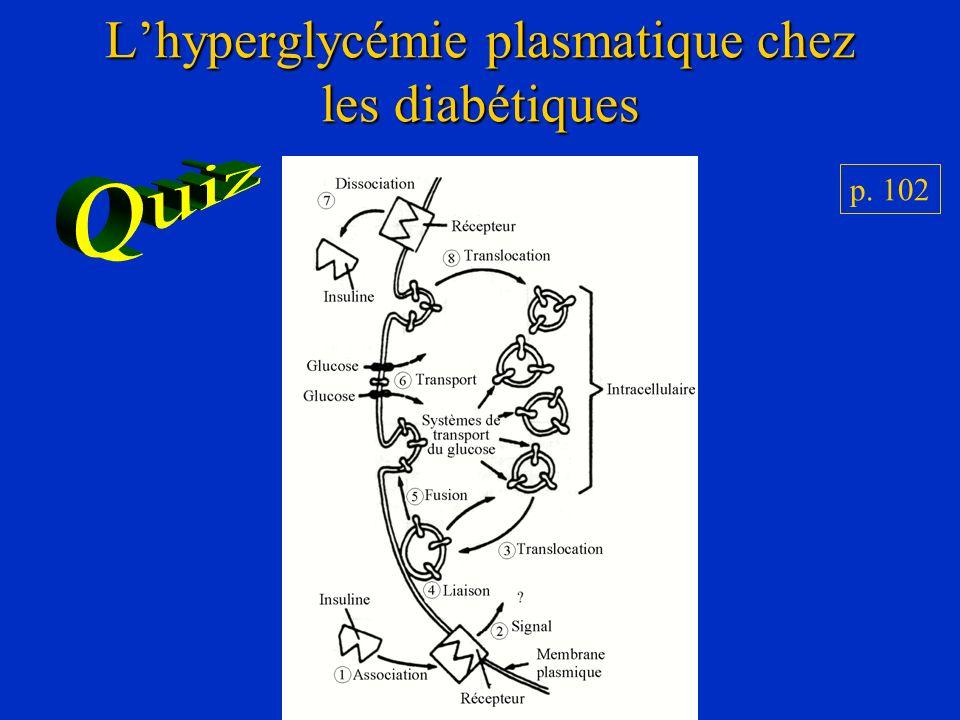 Lhyperglycémie plasmatique chez les diabétiques p. 102