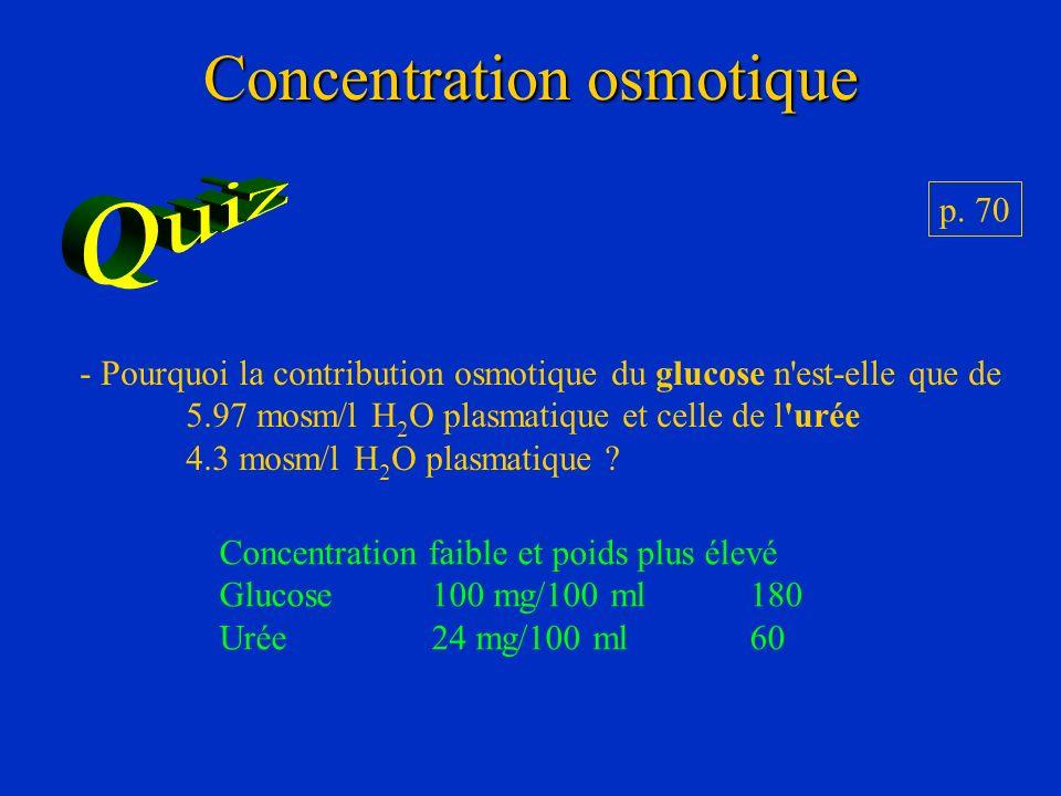 Concentration osmotique p. 70 - Pourquoi la contribution osmotique du glucose n'est-elle que de 5.97 mosm/l H 2 O plasmatique et celle de l'urée 4.3 m