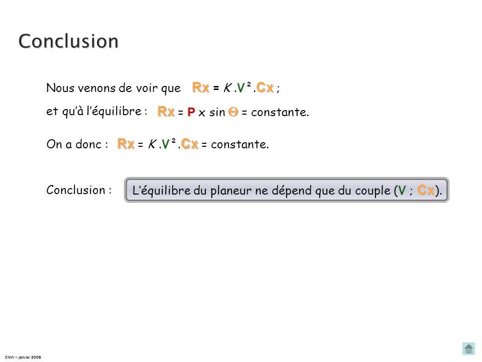 Équation de traînée On exprime la traînée par la relation : Rx Rx = 1 2 Cx ρ. S.V². Cx ; constante dans laquelle : ρ - masse volumique de lair S - sur