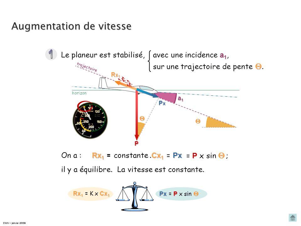 Résumons-nous… RÉDUCTION DE VITESSE À TRAJECTOIRE CONSTANTE Le planeur est stabilisé sur une trajectoire de pente, On augmentent le braquage des aérof