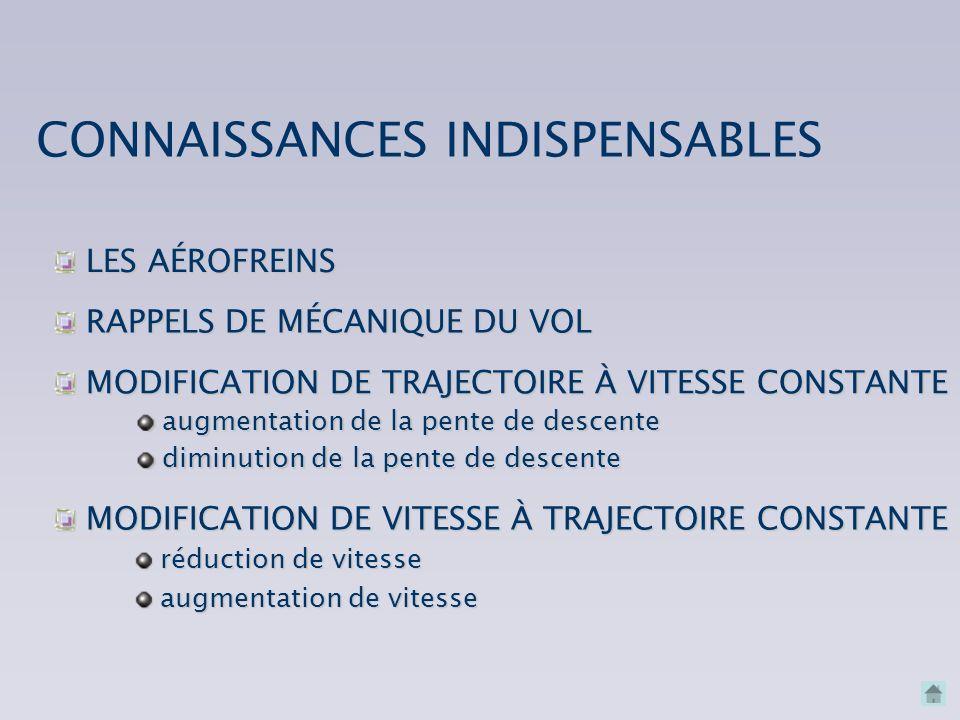 LES AÉROFREINS LES AÉROFREINS CONNAISSANCES INDISPENSABLES MODIFICATION DE TRAJECTOIRE À VITESSE CONSTANTE MODIFICATION DE TRAJECTOIRE À VITESSE CONSTANTE RAPPELS DE MÉCANIQUE DU VOL RAPPELS DE MÉCANIQUE DU VOL MODIFICATION DE VITESSE À TRAJECTOIRE CONSTANTE MODIFICATION DE VITESSE À TRAJECTOIRE CONSTANTE augmentation de la pente de descente augmentation de la pente de descente diminution de la pente de descente diminution de la pente de descente réduction de vitesse réduction de vitesse augmentation de vitesse augmentation de vitesse