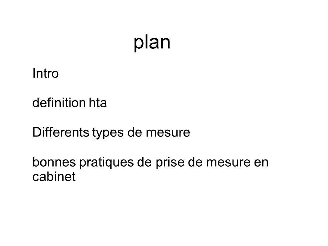 plan Intro definition hta Differents types de mesure bonnes pratiques de prise de mesure en cabinet