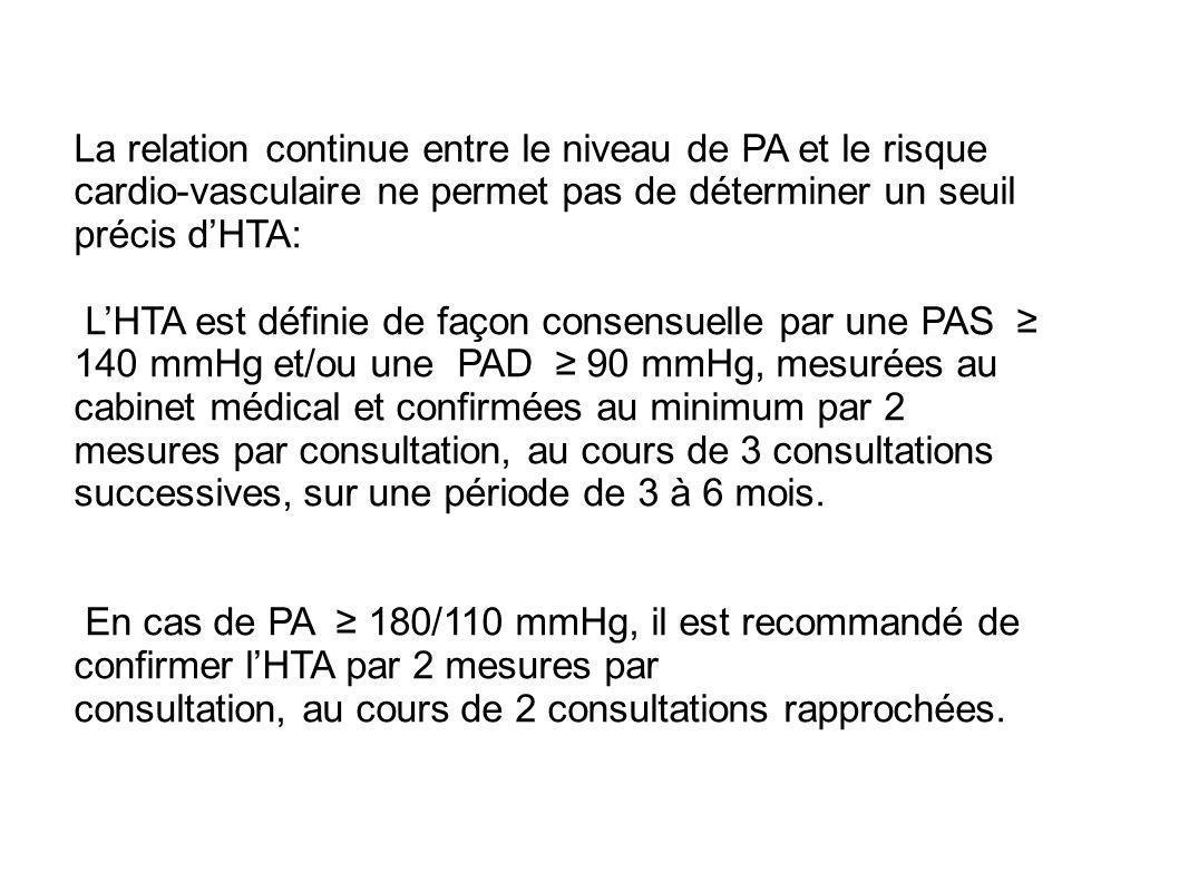 La relation continue entre le niveau de PA et le risque cardio-vasculaire ne permet pas de déterminer un seuil précis dHTA: LHTA est définie de façon