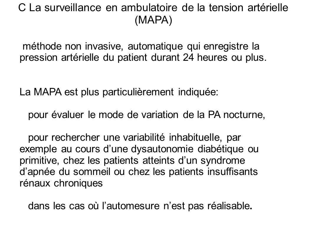 C La surveillance en ambulatoire de la tension artérielle (MAPA) méthode non invasive, automatique qui enregistre la pression artérielle du patient du