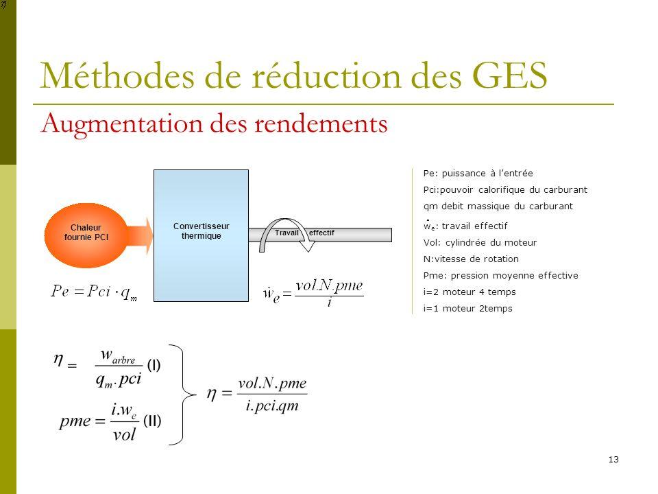 13 Méthodes de réduction des GES Augmentation des rendements Travail effectif Chaleur fournie PCI Convertisseur thermique w e : travail effectif Vol:
