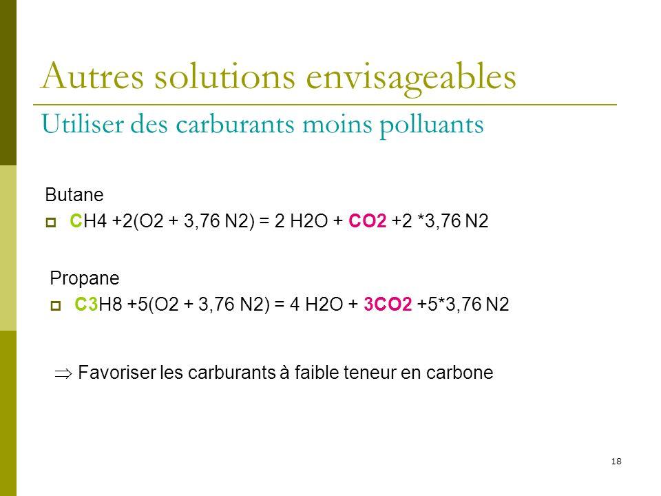18 Butane CH4 +2(O2 + 3,76 N2) = 2 H2O + CO2 +2 *3,76 N2 Propane C3H8 +5(O2 + 3,76 N2) = 4 H2O + 3CO2 +5*3,76 N2 Favoriser les carburants à faible ten