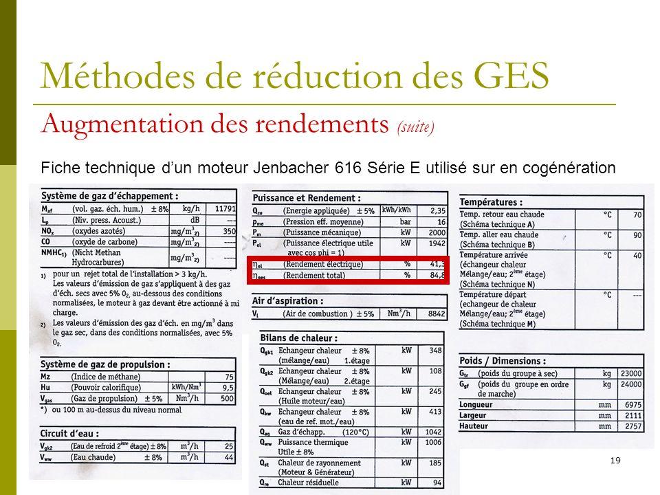 19 Fiche technique dun moteur Jenbacher 616 Série E utilisé sur en cogénération Méthodes de réduction des GES Augmentation des rendements (suite)