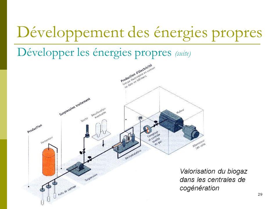 29 Développement des énergies propres Développer les énergies propres (suite) Valorisation du biogaz dans les centrales de cogénération