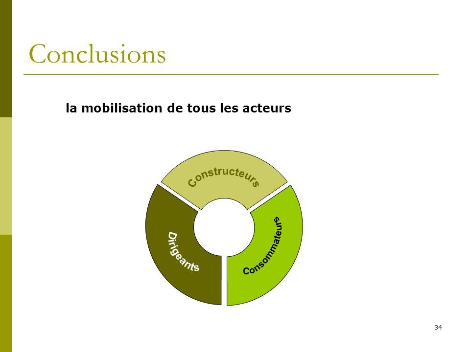 34 Conclusions la mobilisation de tous les acteurs
