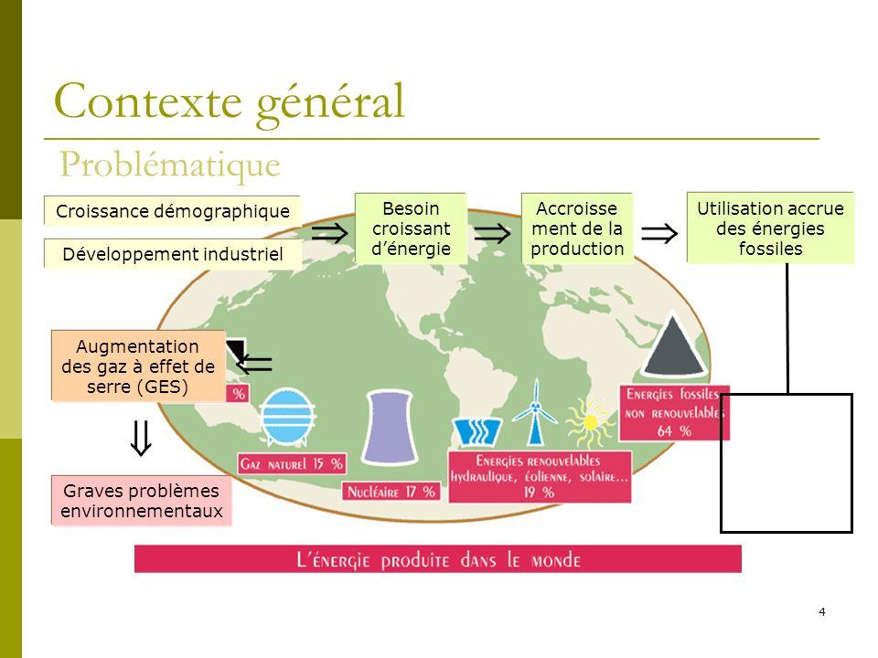 4 Contexte général Développement industriel Croissance démographique Besoin croissant dénergie Accroisse ment de la production Utilisation accrue des