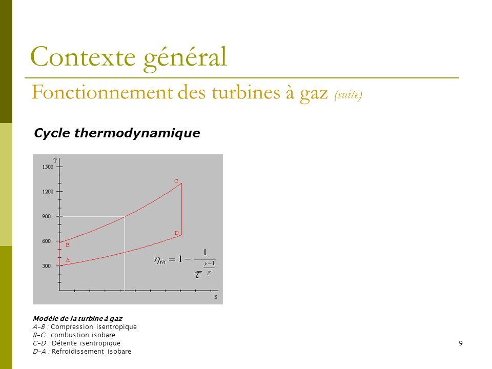 9 Cycle thermodynamique Modèle de la turbine à gaz A–B : Compression isentropique B–C : combustion isobare C–D : Détente isentropique D–A : Refroidiss
