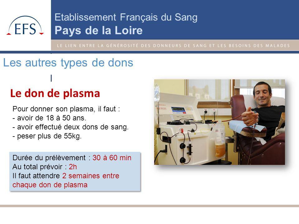 Etablissement Français du Sang Pays de la Loire Soit dans le cadre dun usage transfusionnel direct Soit pour fabriquer des médicaments. Il permet de s
