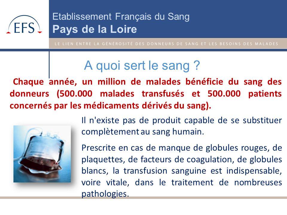 Etablissement Français du Sang Pays de la Loire A quoi sert le sang .