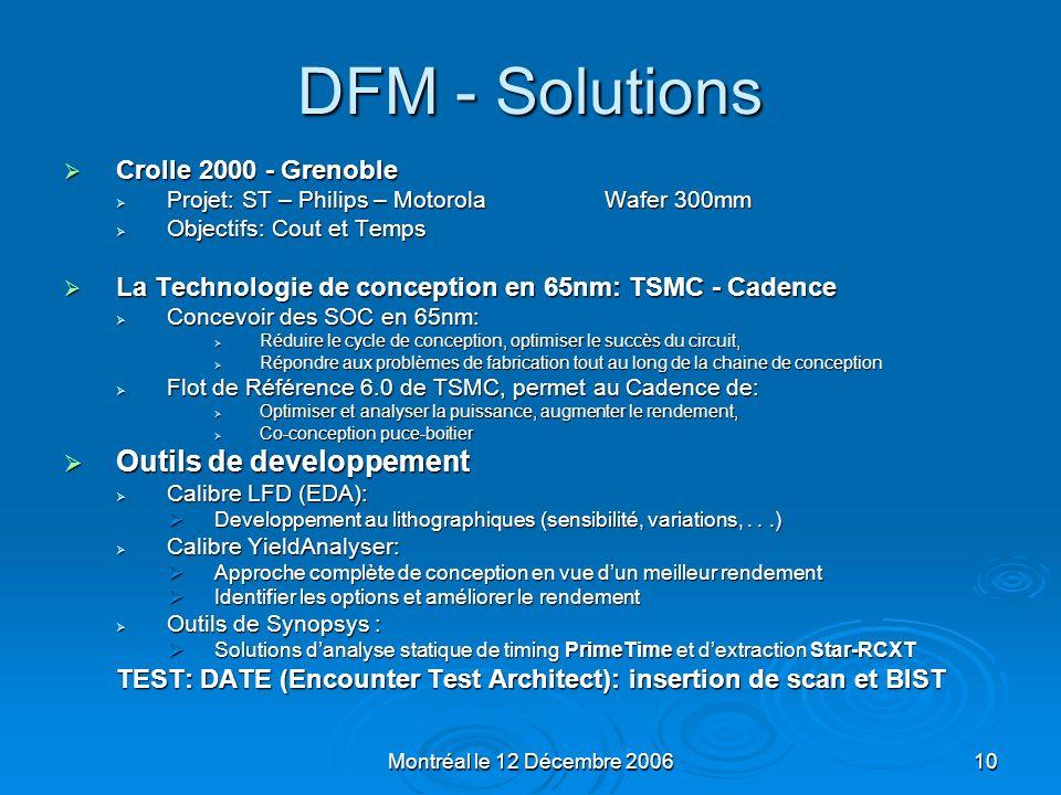 Montréal le 12 Décembre 200610 DFM - Solutions Crolle 2000 - Grenoble Crolle 2000 - Grenoble Projet: ST – Philips – Motorola Wafer 300mm Projet: ST –