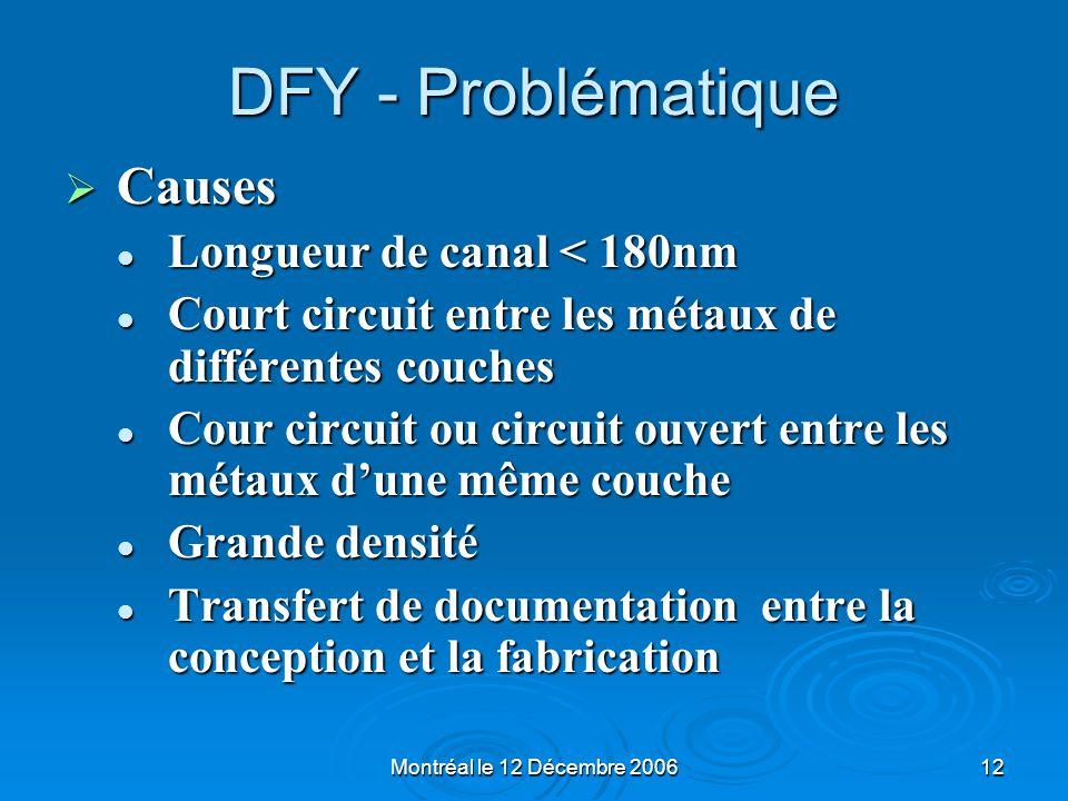 Montréal le 12 Décembre 200612 DFY - Problématique Causes Causes Longueur de canal < 180nm Longueur de canal < 180nm Court circuit entre les métaux de