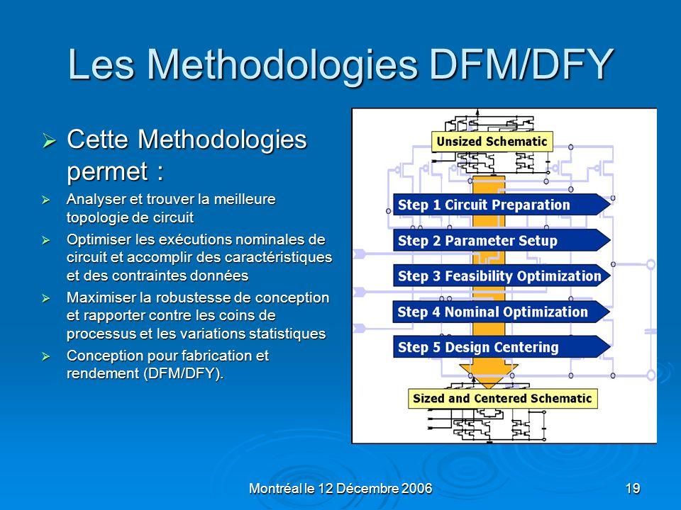 Montréal le 12 Décembre 200619 Les Methodologies DFM/DFY Cette Methodologies permet : Cette Methodologies permet : Analyser et trouver la meilleure to