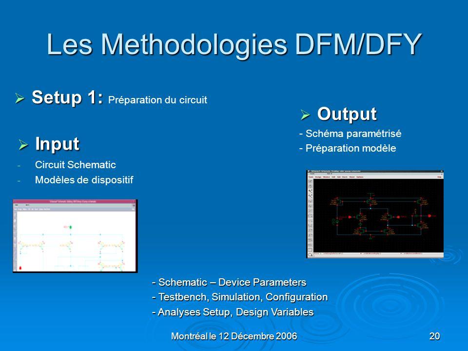 Montréal le 12 Décembre 200620 Les Methodologies DFM/DFY Input Input - - Circuit Schematic - - Modèles de dispositif Output Output - Schéma paramétris