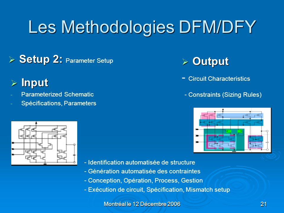Montréal le 12 Décembre 200621 Les Methodologies DFM/DFY Input Input - - Parameterized Schematic - - Spécifications, Parameters Output Output - Circui
