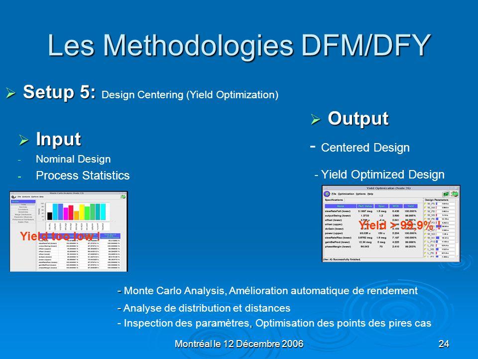Montréal le 12 Décembre 200624 Les Methodologies DFM/DFY Input Input - - Nominal Design - - Process Statistics Output Output - Centered Design - Yield