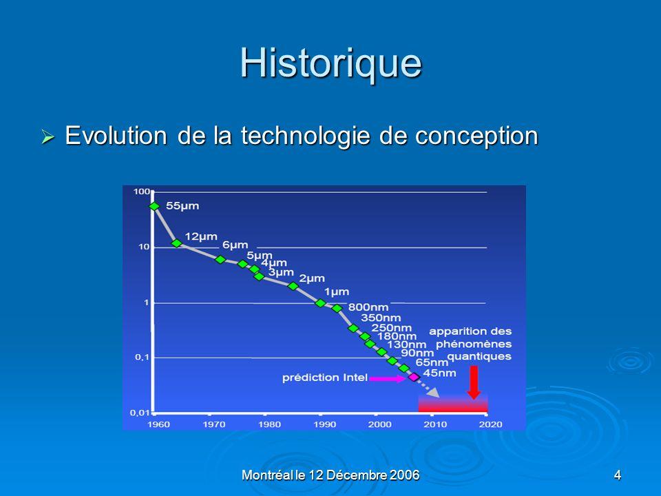 Montréal le 12 Décembre 20064 Historique Evolution de la technologie de conception Evolution de la technologie de conception