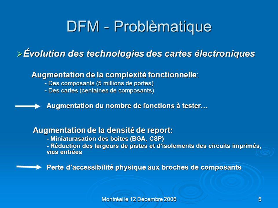 Montréal le 12 Décembre 20065 DFM - Problèmatique Évolution des technologies des cartes électroniques Évolution des technologies des cartes électroniq