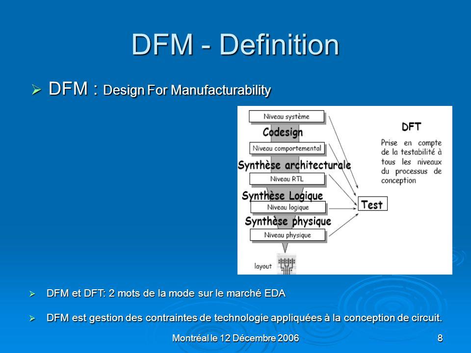 Montréal le 12 Décembre 20069 Les Methodologies DFM DFM: domaine submicron DFM: domaine submicron Maximiser la difference entre le cout total et revenu total Maximiser la difference entre le cout total et revenu total R(t) et C (t) sont des taux de revenu et coût, R(t) et C (t) sont des taux de revenu et coût, t1–t2: vie du produit, t1, t2: debut, fin de fabrication t1–t2: vie du produit, t1, t2: debut, fin de fabrication V (t) est une fonction du nombre de morceaux circuit, V (t) est une fonction du nombre de morceaux circuit, Y (t) est le rendement de fabrication.