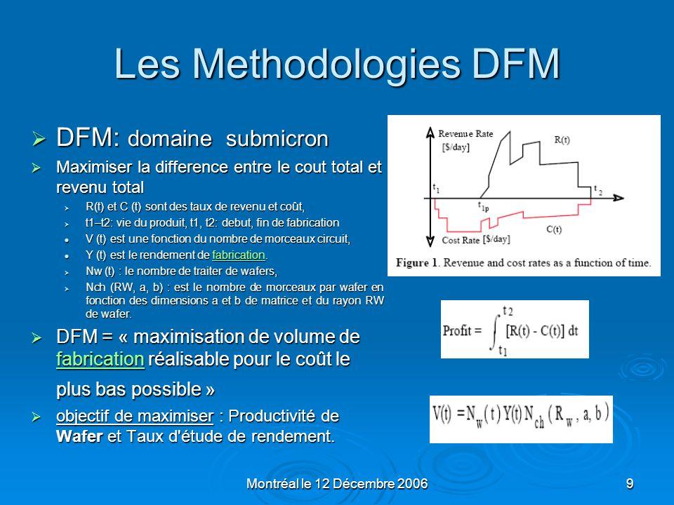 Montréal le 12 Décembre 200620 Les Methodologies DFM/DFY Input Input - - Circuit Schematic - - Modèles de dispositif Output Output - Schéma paramétrisé - Préparation modèle Setup 1: Setup 1: Préparation du circuit - Schematic – Device Parameters - Testbench, Simulation, Configuration - Analyses Setup, Design Variables