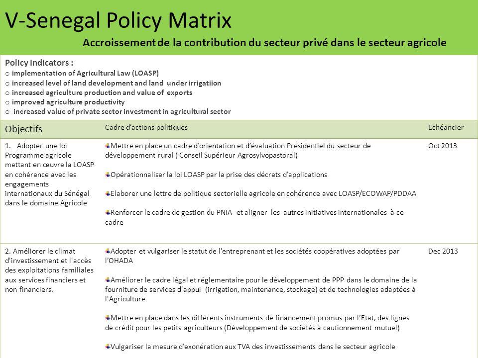 V-Senegal Policy Matrix Accroissement de la contribution du secteur privé dans le secteur agricole Policy Indicators : o implementation of Agricultura