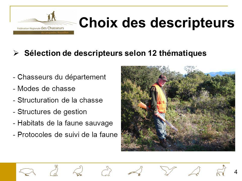 Choix des descripteurs 4 Sélection de descripteurs selon 12 thématiques - Chasseurs du département - Modes de chasse - Structuration de la chasse - Structures de gestion - Habitats de la faune sauvage - Protocoles de suivi de la faune