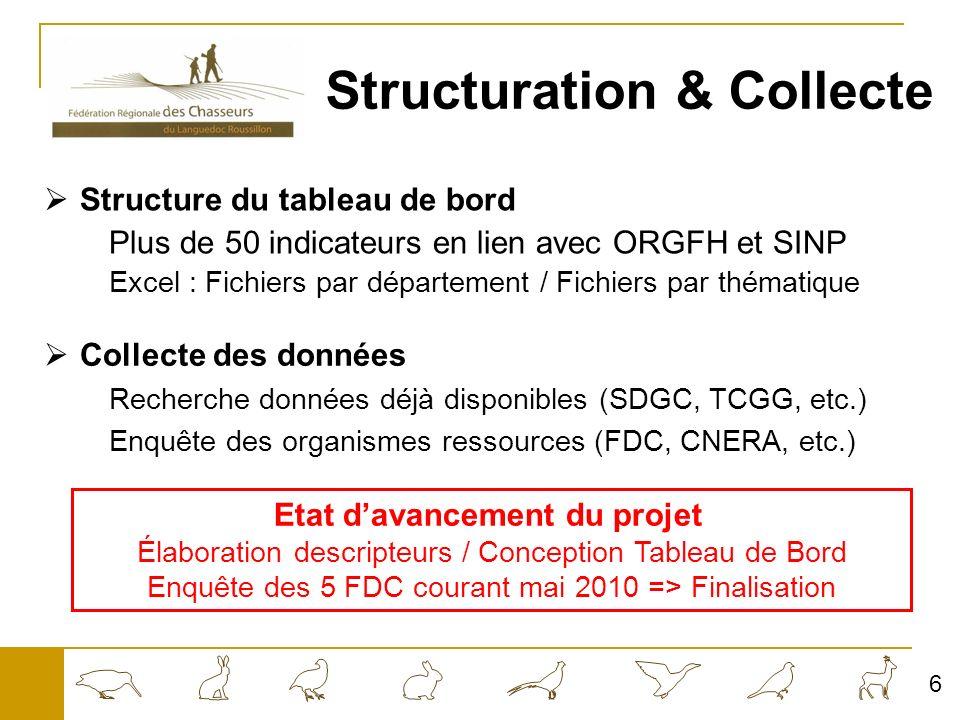 Structuration & Collecte Structure du tableau de bord Plus de 50 indicateurs en lien avec ORGFH et SINP Excel : Fichiers par département / Fichiers par thématique 6 Collecte des données Recherche données déjà disponibles (SDGC, TCGG, etc.) Enquête des organismes ressources (FDC, CNERA, etc.) Etat davancement du projet Élaboration descripteurs / Conception Tableau de Bord Enquête des 5 FDC courant mai 2010 => Finalisation
