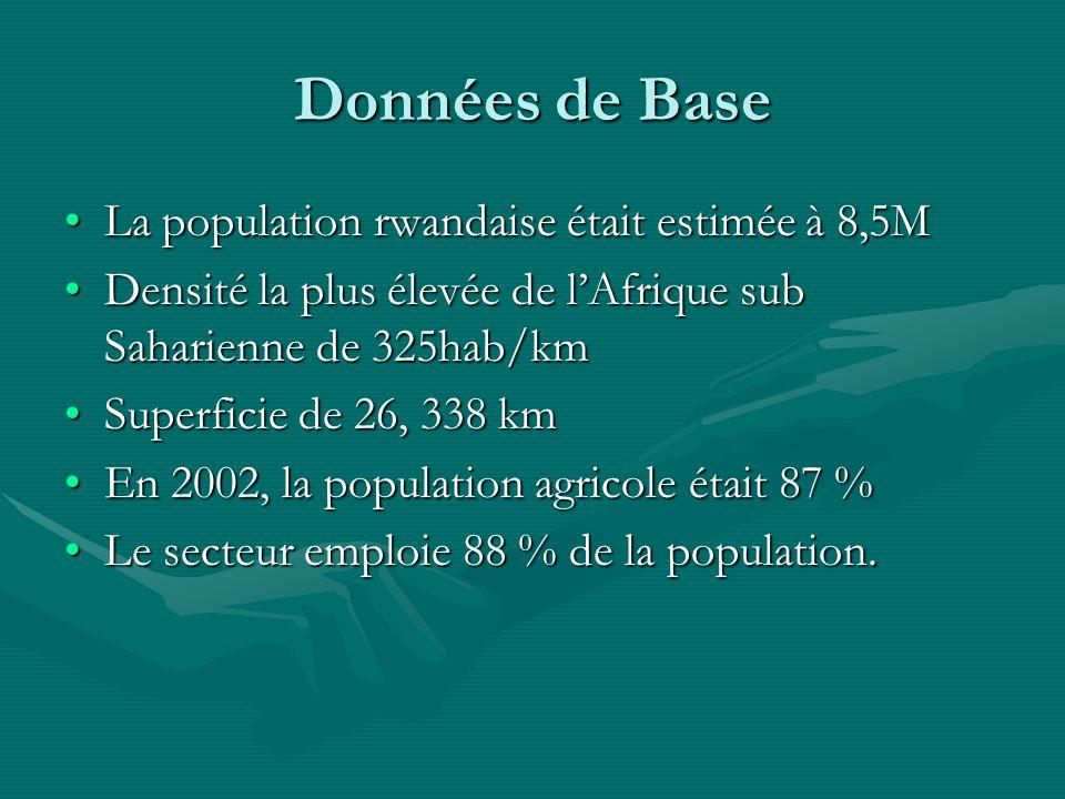 Données de Base La population rwandaise était estimée à 8,5MLa population rwandaise était estimée à 8,5M Densité la plus élevée de lAfrique sub Saharienne de 325hab/kmDensité la plus élevée de lAfrique sub Saharienne de 325hab/km Superficie de 26, 338 kmSuperficie de 26, 338 km En 2002, la population agricole était 87 %En 2002, la population agricole était 87 % Le secteur emploie 88 % de la population.Le secteur emploie 88 % de la population.