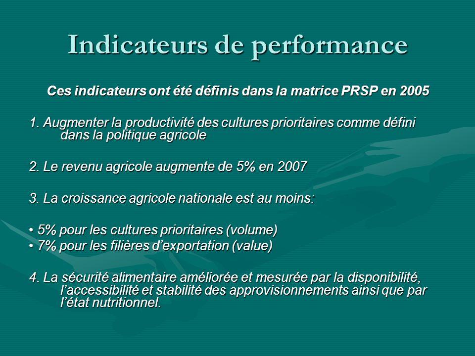 Indicateurs de performance Ces indicateurs ont été définis dans la matrice PRSP en 2005 1. Augmenter la productivité des cultures prioritaires comme d