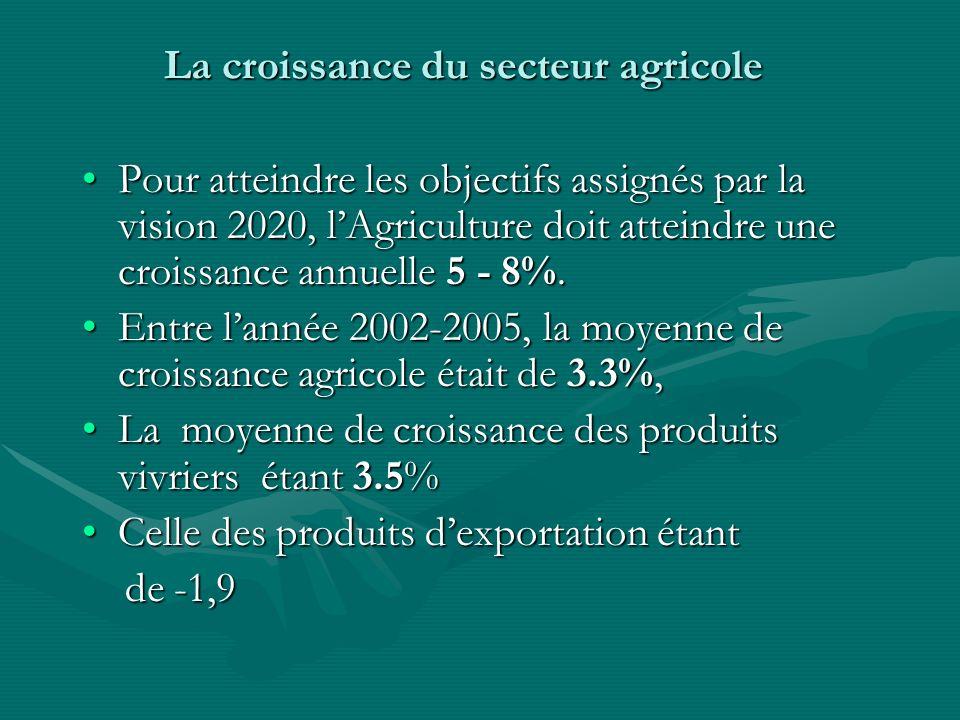 La croissance du secteur agricole Pour atteindre les objectifs assignés par la vision 2020, lAgriculture doit atteindre une croissance annuelle 5 - 8%.Pour atteindre les objectifs assignés par la vision 2020, lAgriculture doit atteindre une croissance annuelle 5 - 8%.