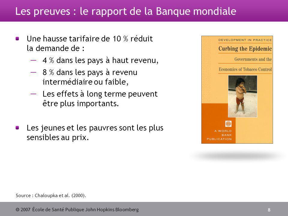 2007 École de Santé Publique John Hopkins Bloomberg 8 Source : Chaloupka et al.