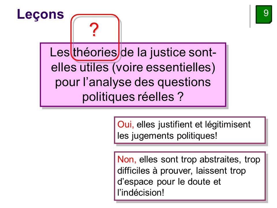 9 Leçons Les théories de la justice sont- elles utiles (voire essentielles) pour lanalyse des questions politiques réelles .