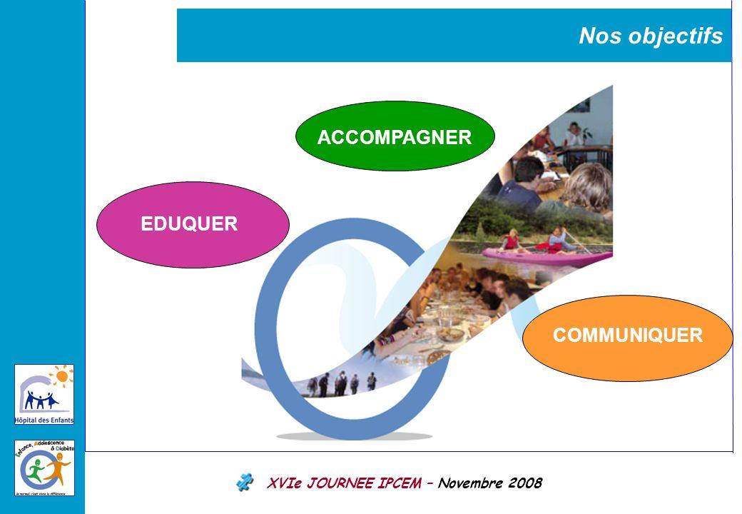 XVIe JOURNEE IPCEM – Novembre 2008 EDUQUER ACCOMPAGNER COMMUNIQUER Nos objectifs