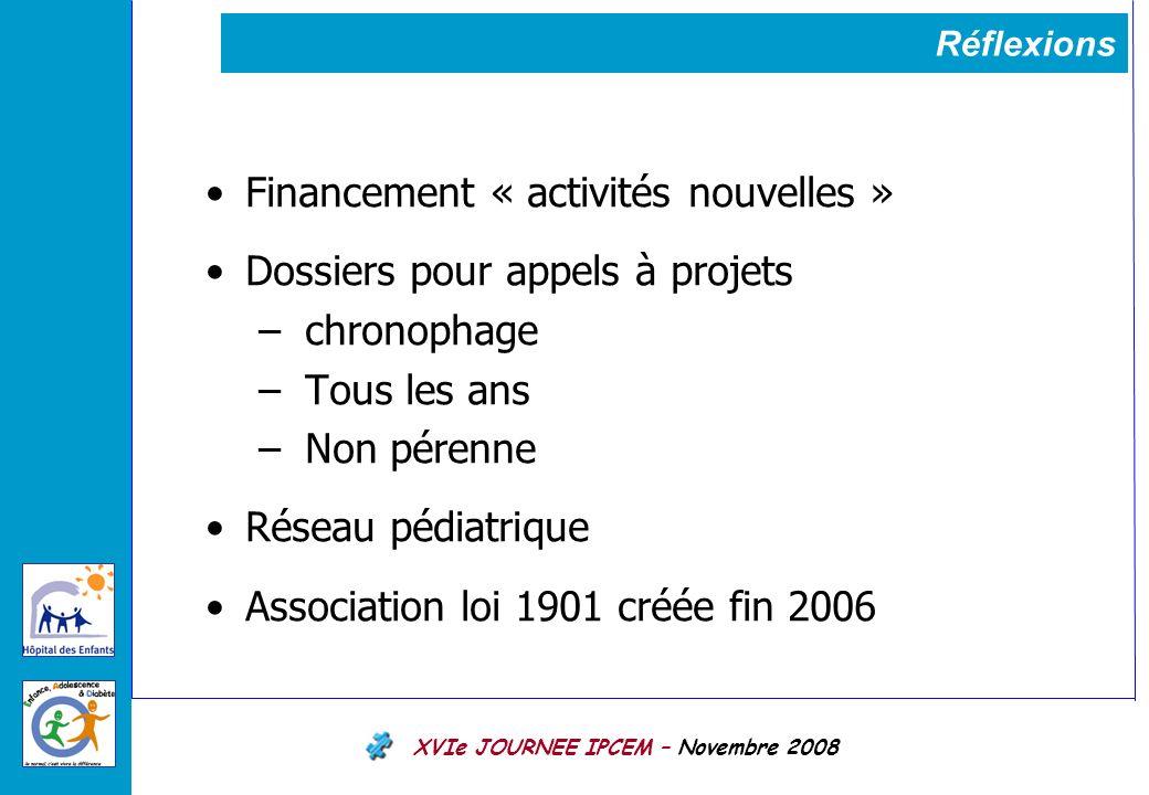 XVIe JOURNEE IPCEM – Novembre 2008 Réflexions Financement « activités nouvelles » Dossiers pour appels à projets – chronophage – Tous les ans – Non pérenne Réseau pédiatrique Association loi 1901 créée fin 2006